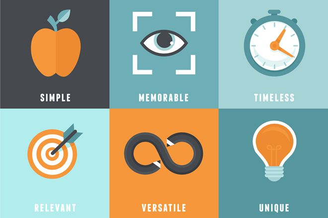 6 principles of good logo design