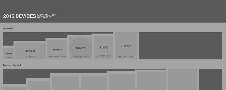 2015 Screen Resolution Wireframe Kit