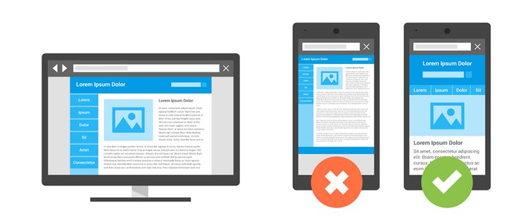 Google announcing a new emphasis on mobile friendly content