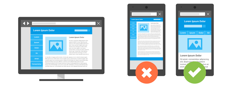 Google's Mobile Friendly Web: What You Need to Know