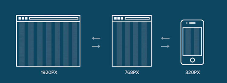 Responsive vs. Adaptive Design: What's the Best Choice for Designers?