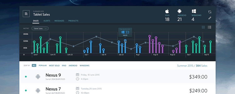 Tablet Sales Dashboard PSD