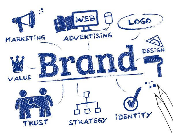 Branding Lessons from the Modern Marketing Era