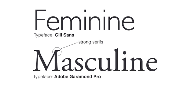 The Subliminal Connotations of Our Font Choices