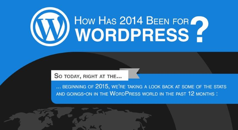Mesmerizing WordPress Stats