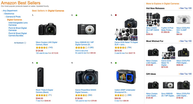 Amazon digital camera page