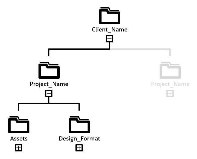Folder structure for designers - Projects