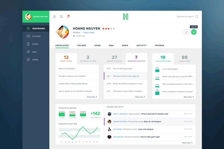 15 Free Photoshop & Sketch Admin Dashboard UI Templates