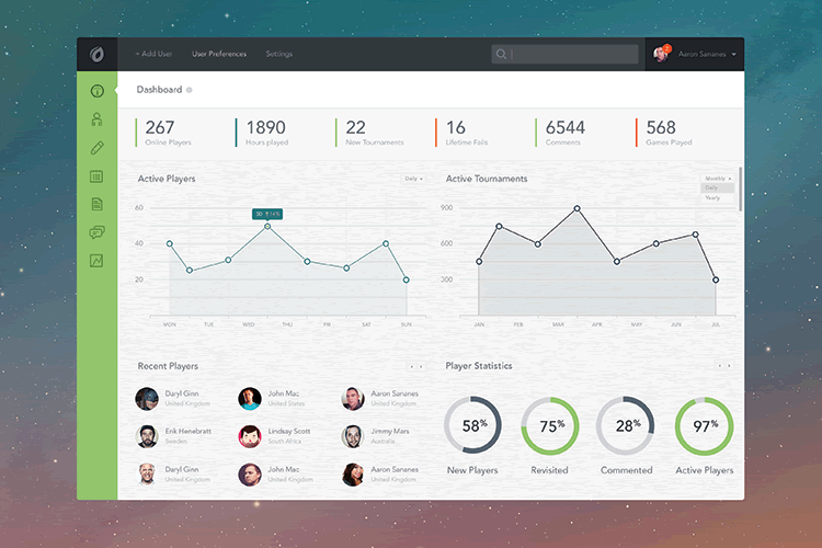Admin Dashboard Free Template psd