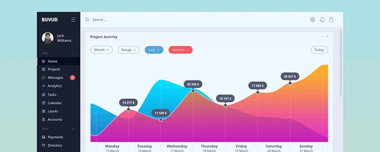 15 Free Admin Dashboard Templates Photoshop Sketch