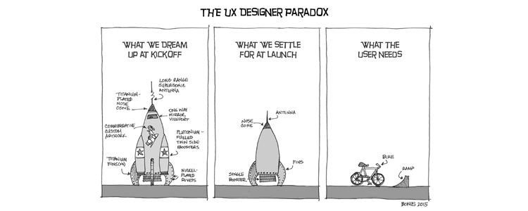 The UX Paradox