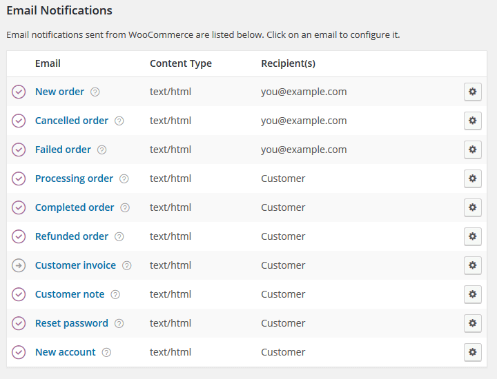 WooCommerce - Email Notification Options