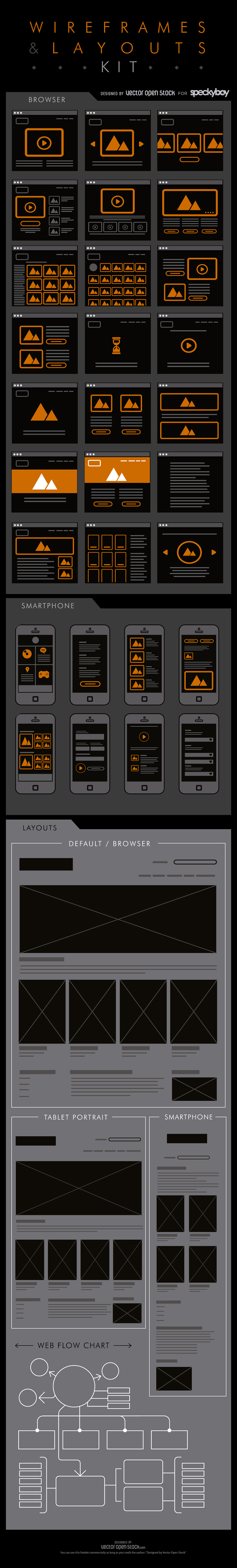 wireframe layout toolkit free illustrator ux web mobile design