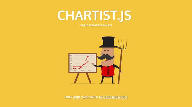 chartist js jquery chart