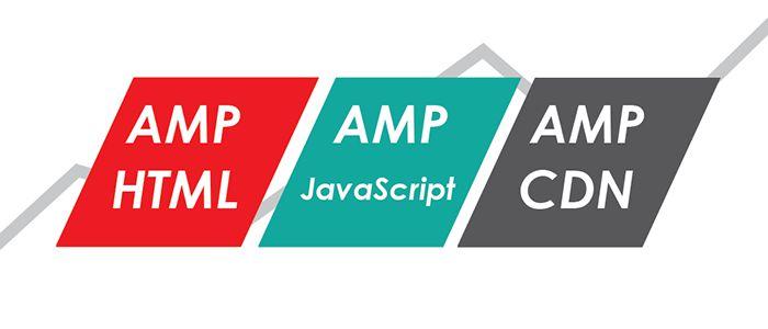 amp html javascript cdn banner