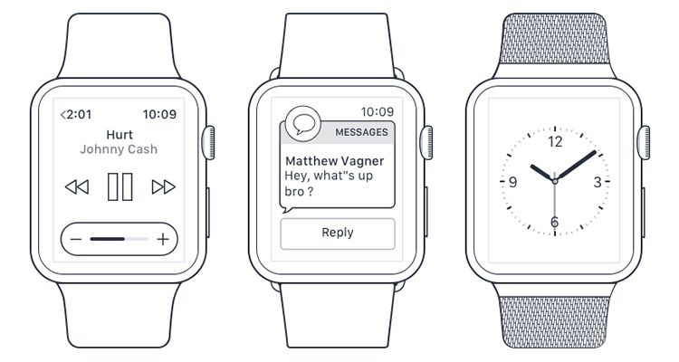 Apple Watch Sketch Ios Iphone Ipad Mobile App Free Wireframe Kit Template UI Design