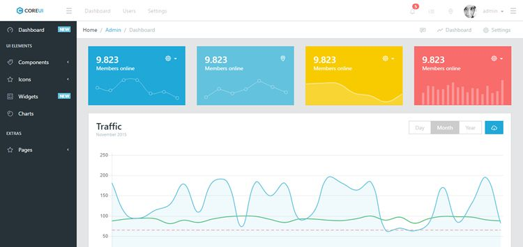 20 free bootstrap admin dashboard templates for Free admin template