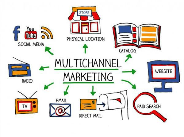multichannel marketing graphic