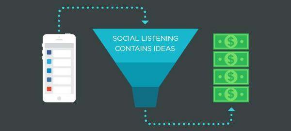 social listening ideas