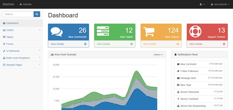 bootstrap dashboard template - Boat.jeremyeaton.co