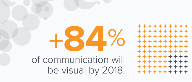 communication visual 2018