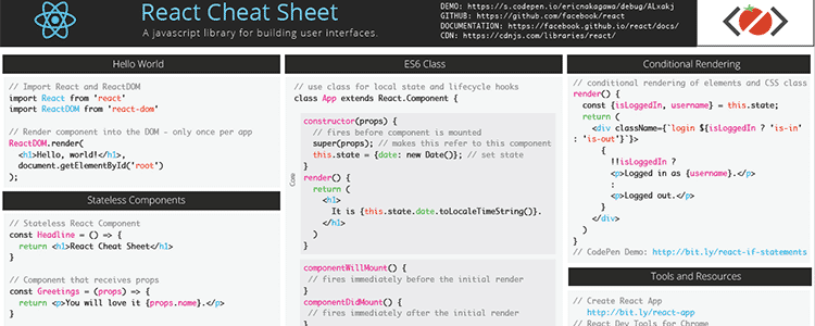 React Cheat Sheet