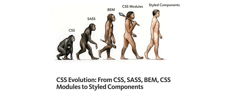 CSS Evolution: From CSS, SASS, BEM, CSS Modules to Styled Components