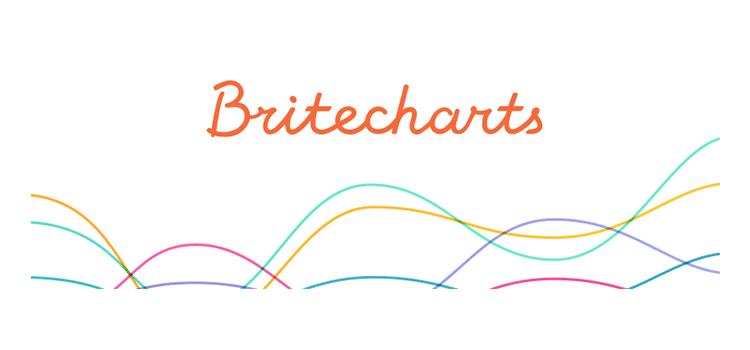 Britecharts