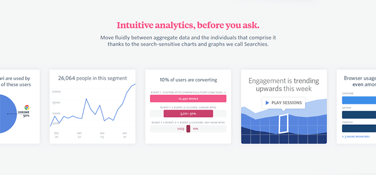 FullStory has Powerful Features to Analyze Data