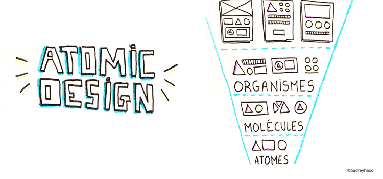 Atomic Design & creativity