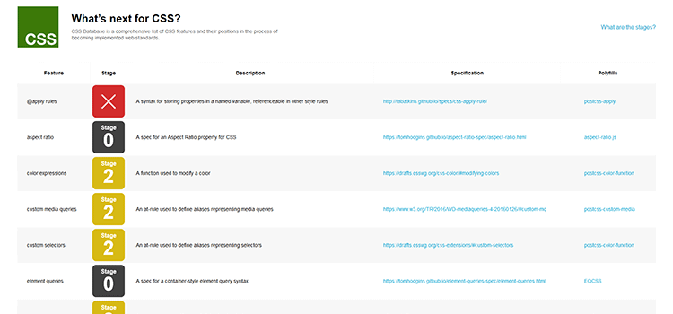 CSS Database