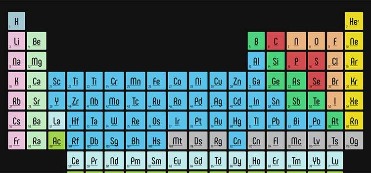 Responsive Periodic Table with CSS Grids