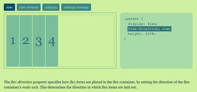 Flexbox Cheatsheet