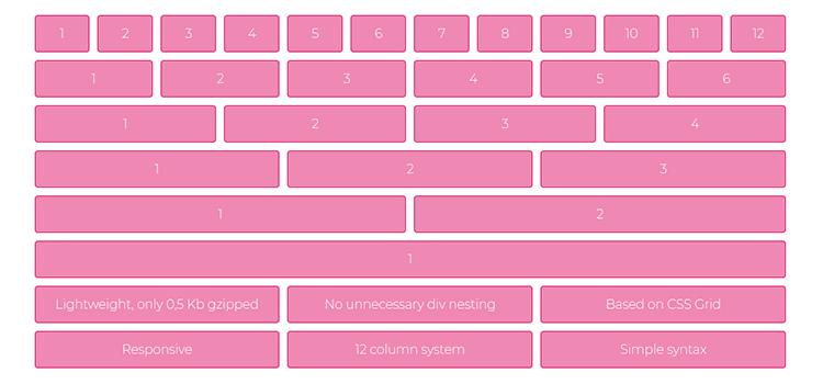 Smart CSS Grid