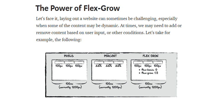 The Power of Flex-Grow