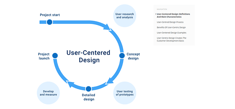 User-Centered Design: Process And Benefits