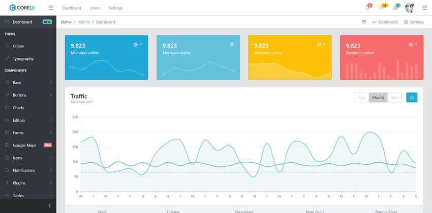 CoreUI Bootstrap Admin Template Kit UI Free