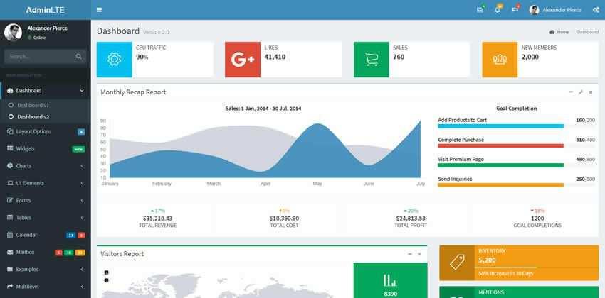 AdminLTE Free Bootstrap 3 Admin Template