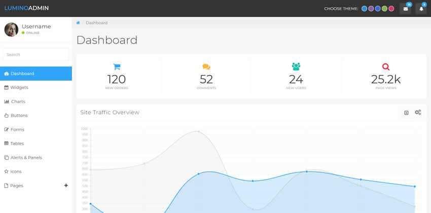 Free Bootstrap Admin Dashboard Templates - Free dashboard