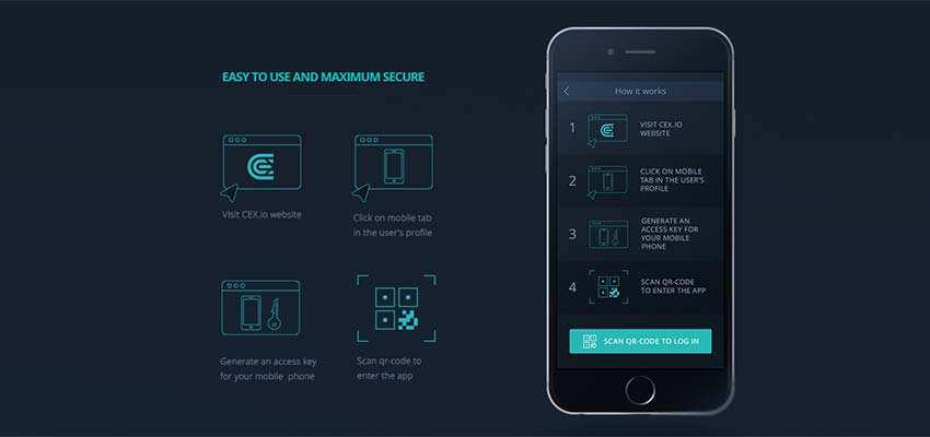 Fintech Bitcoin Mobile App