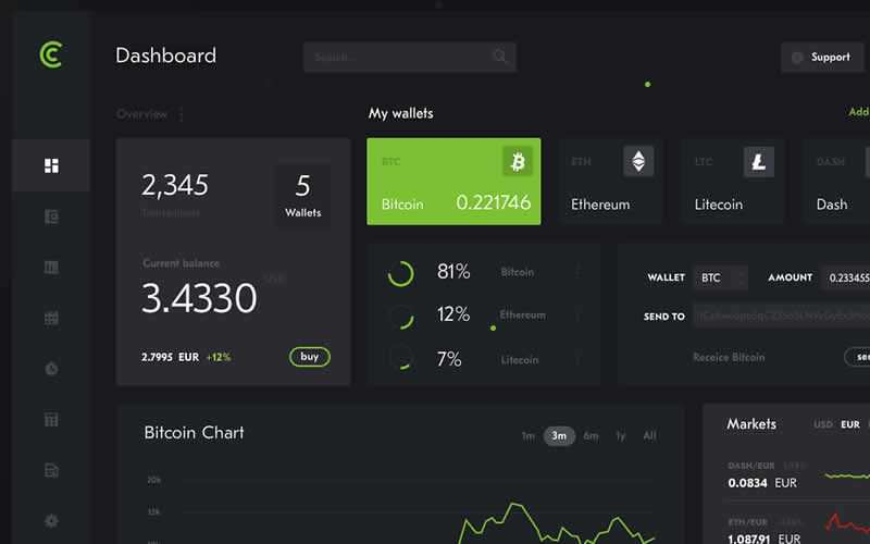 Crypto Wallet Blockchain Dashboard PSD Template Free Adobe Photoshop