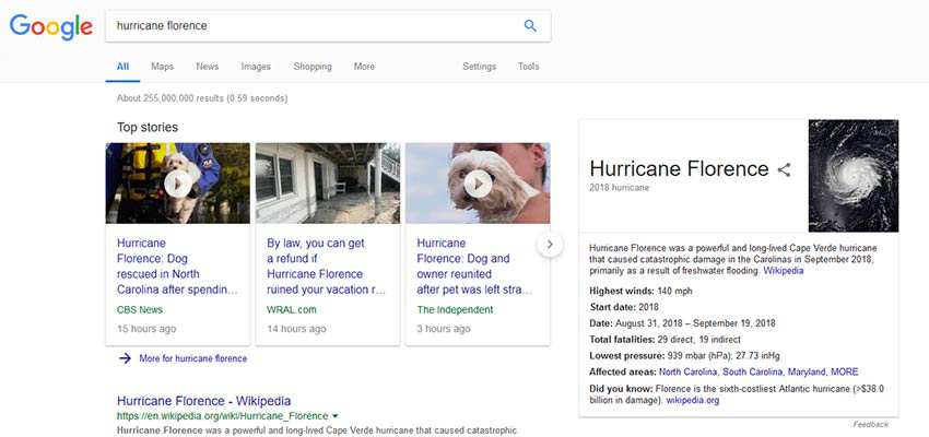 Google's Top Stories carousel