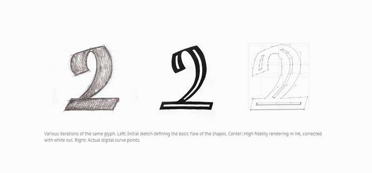 From idea to typeface: How are fonts designed?
