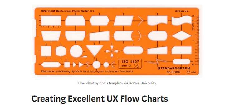 Creating Excellent UX Flow Charts