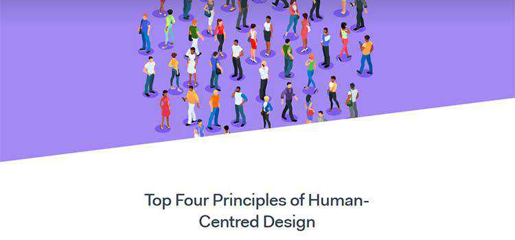 Top Four Principles of Human-Centred Design