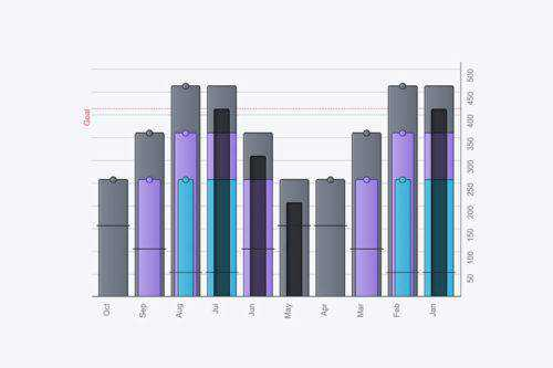 10 CSS Snippets for Creating Simple Bar Graphs