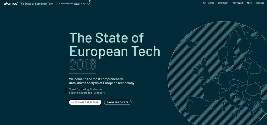 The State of European Tech