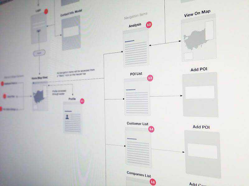 Sitemap for IntelliMap by AveA by John Menard