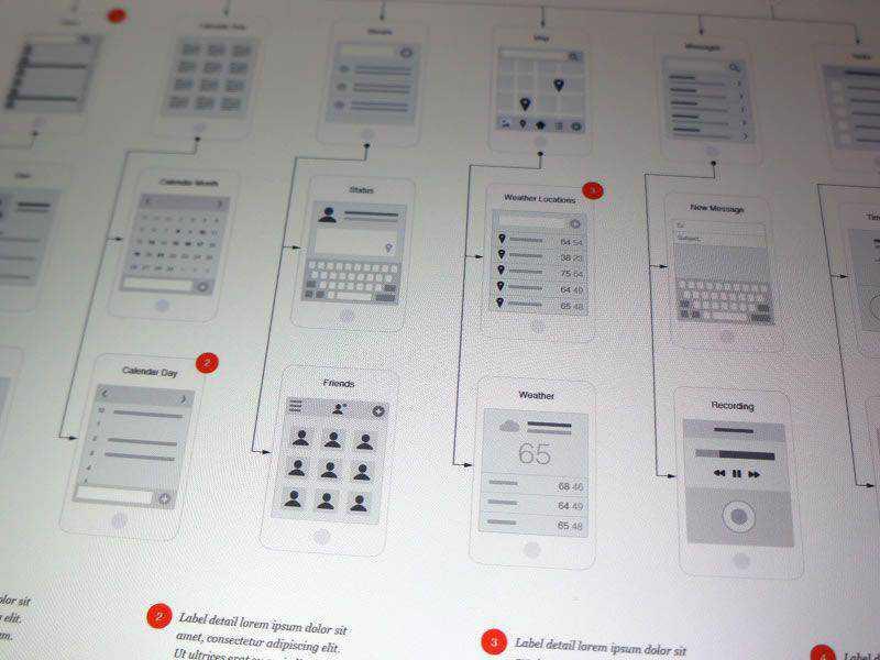 Mobile Flowchart for Illustrator by Eric Miller