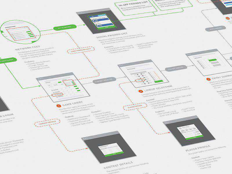 Application User Journey by Michael Pons